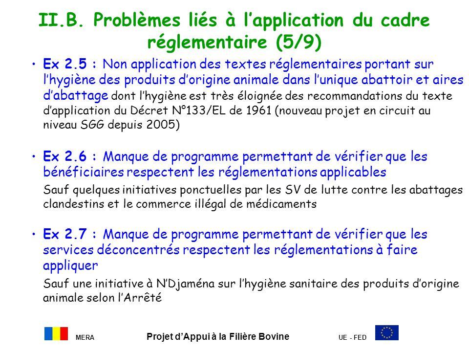 II.B. Problèmes liés à l'application du cadre réglementaire (5/9)