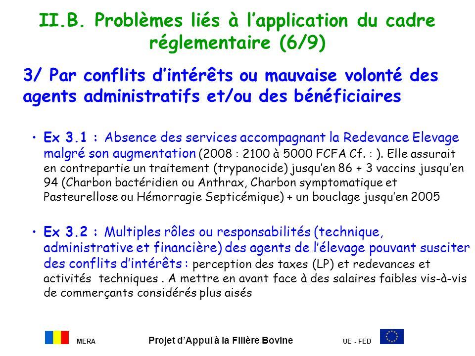 II.B. Problèmes liés à l'application du cadre réglementaire (6/9)