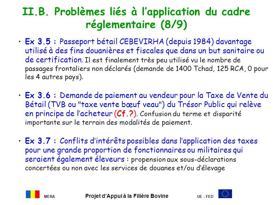 II.B. Problèmes liés à l'application du cadre réglementaire (8/9)