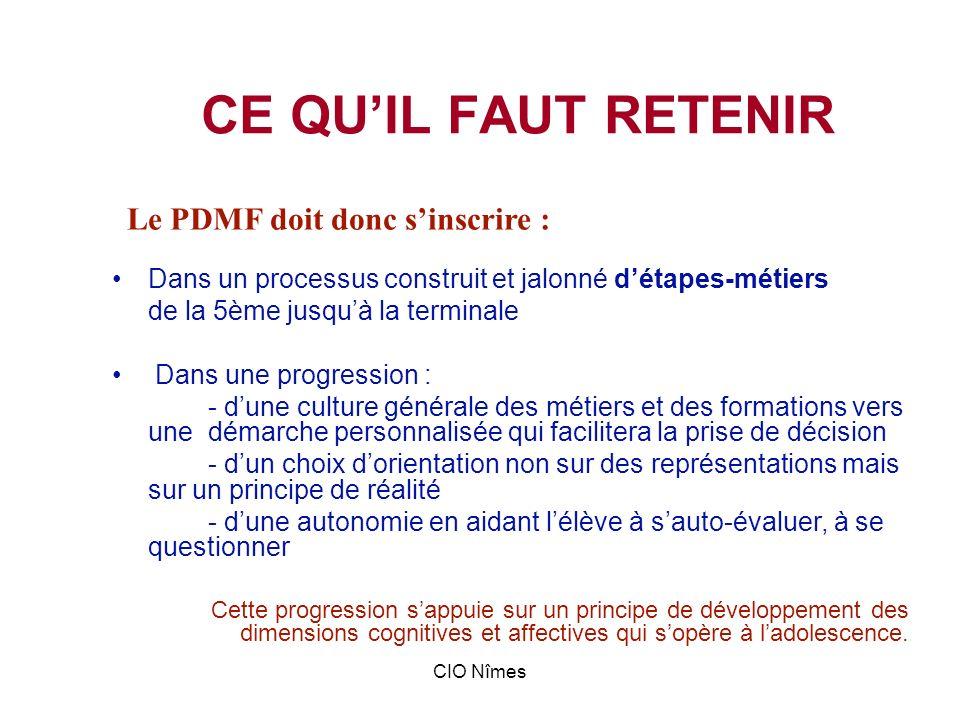 CE QU'IL FAUT RETENIR Le PDMF doit donc s'inscrire :