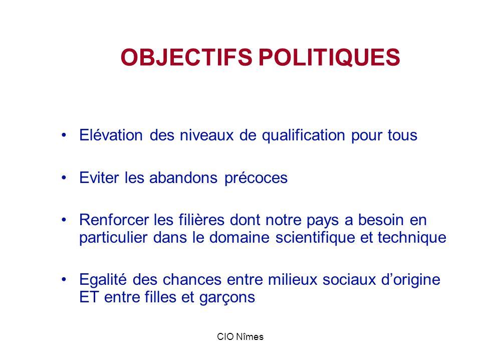 OBJECTIFS POLITIQUES Elévation des niveaux de qualification pour tous