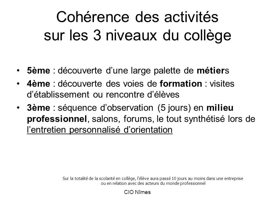 Cohérence des activités sur les 3 niveaux du collège