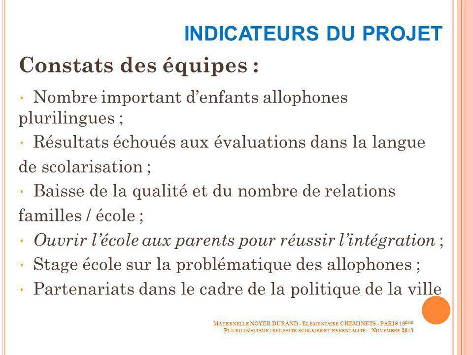 indicateurs du projet Constats des équipes :