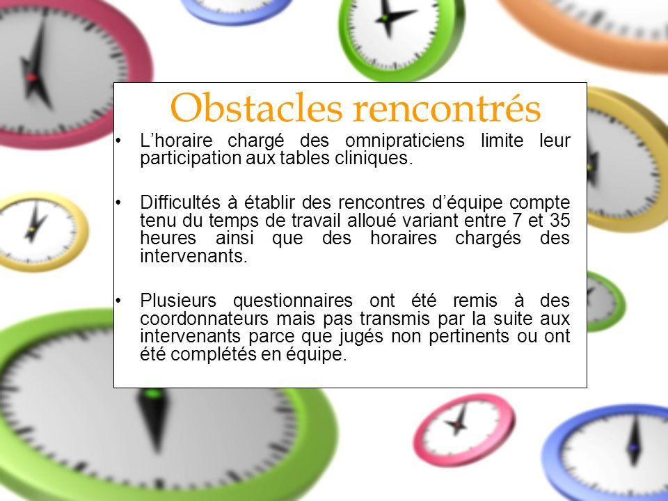 Obstacles rencontrés L'horaire chargé des omnipraticiens limite leur participation aux tables cliniques.