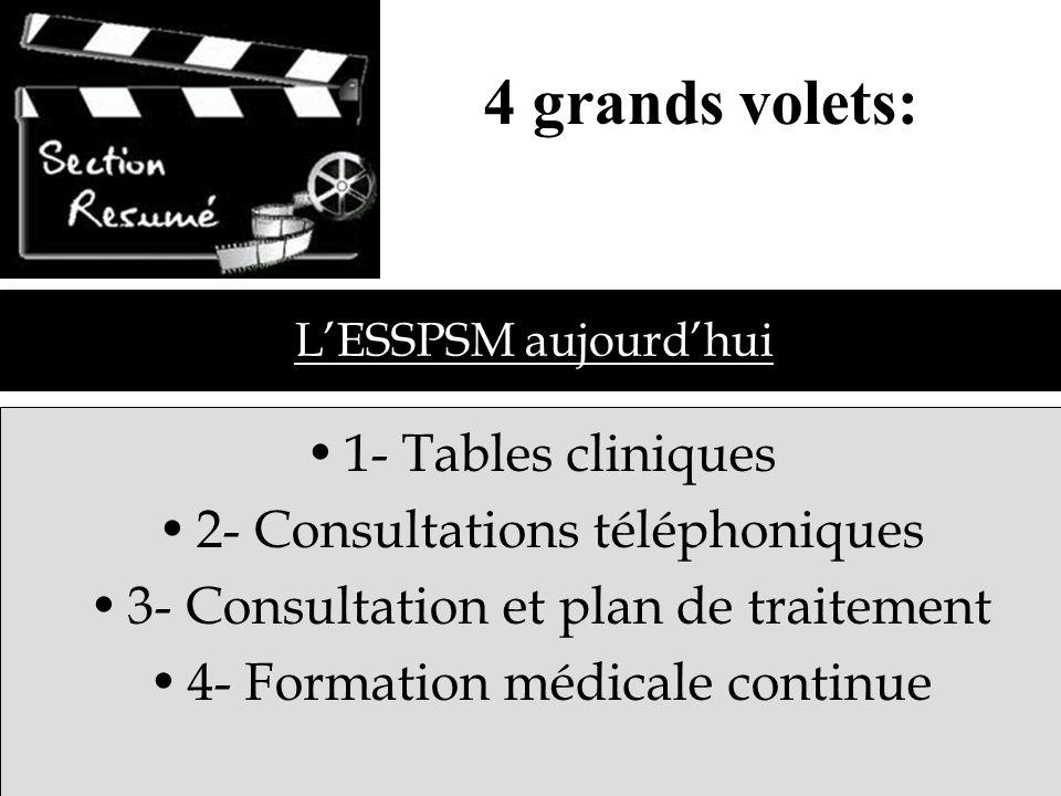 4 grands volets: 1- Tables cliniques 2- Consultations téléphoniques