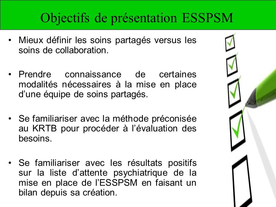 Objectifs de présentation ESSPSM