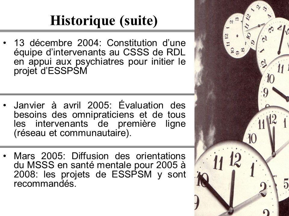 Historique (suite) 13 décembre 2004: Constitution d'une équipe d'intervenants au CSSS de RDL en appui aux psychiatres pour initier le projet d'ESSPSM.
