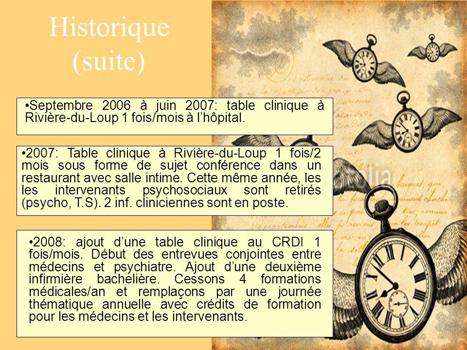 Historique (suite) Septembre 2006 à juin 2007: table clinique à Rivière-du-Loup 1 fois/mois à l'hôpital.
