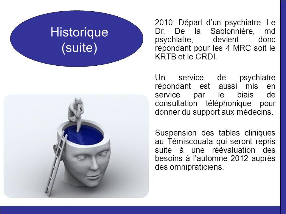 2010: Départ d'un psychiatre. Le Dr