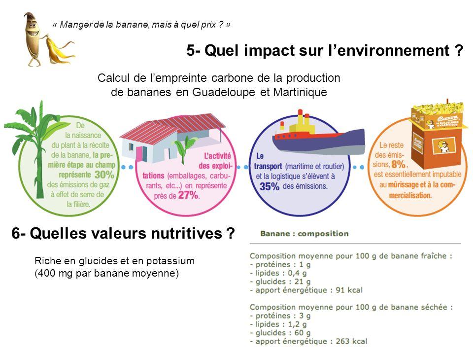 5- Quel impact sur l'environnement