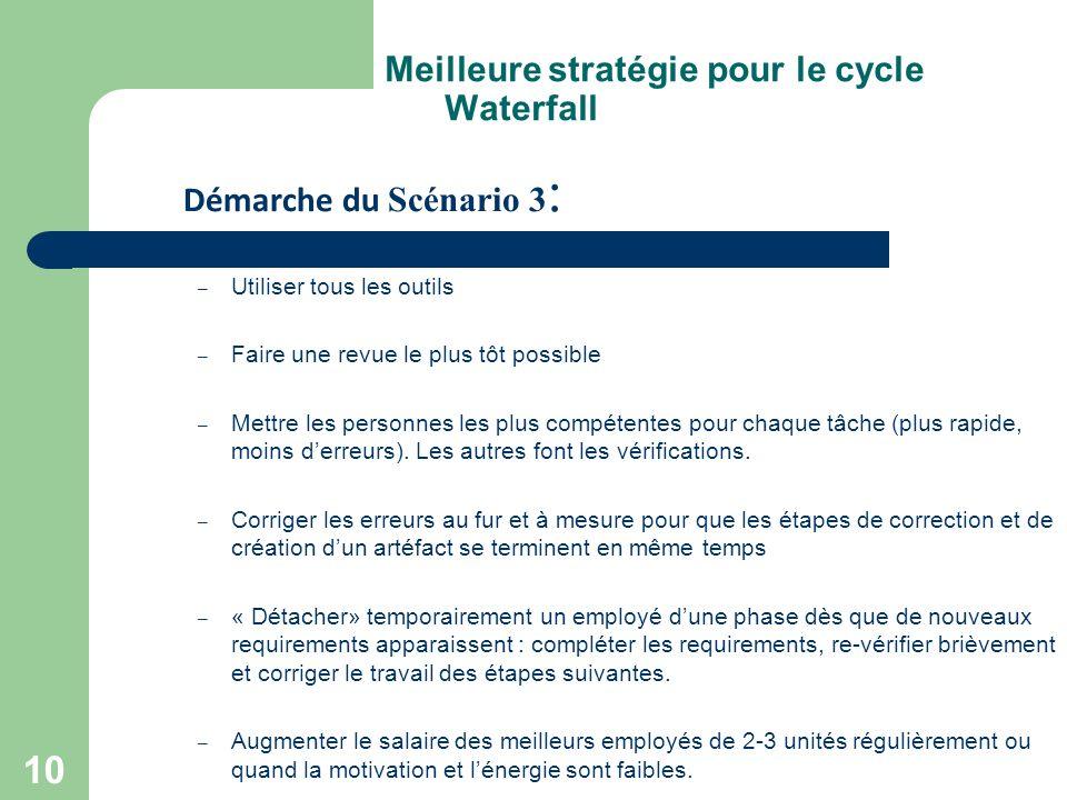 Meilleure stratégie pour le cycle Waterfall