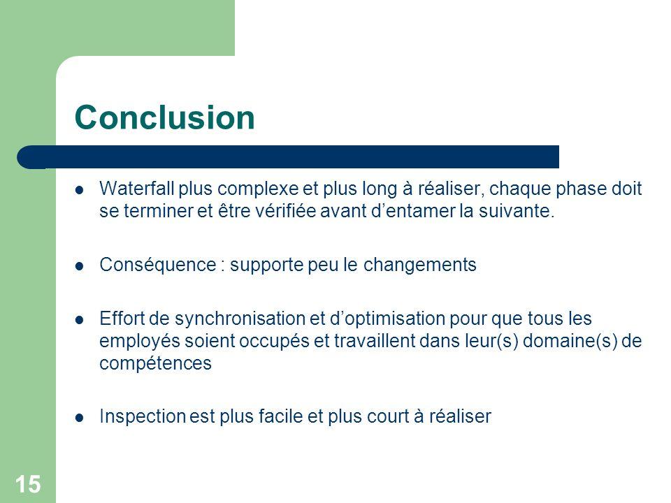 Conclusion Waterfall plus complexe et plus long à réaliser, chaque phase doit se terminer et être vérifiée avant d'entamer la suivante.