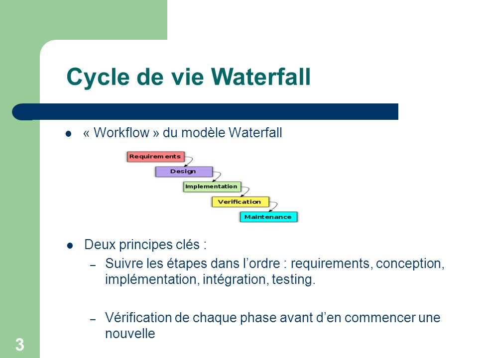 Cycle de vie Waterfall « Workflow » du modèle Waterfall