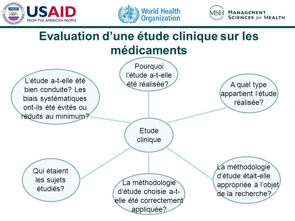 Evaluation d'une étude clinique sur les médicaments