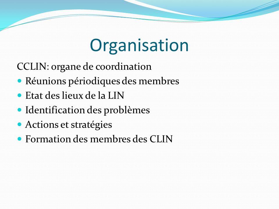 Organisation CCLIN: organe de coordination