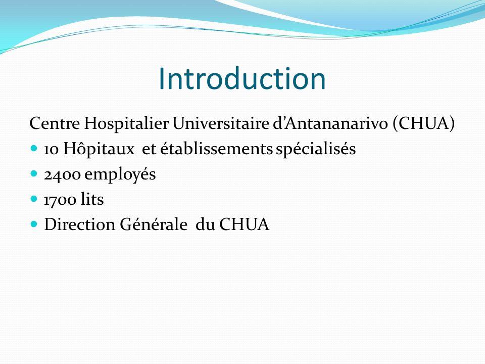 Introduction Centre Hospitalier Universitaire d'Antananarivo (CHUA)