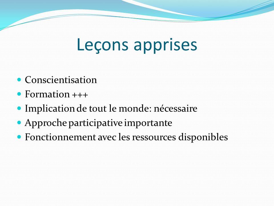 Leçons apprises Conscientisation Formation +++