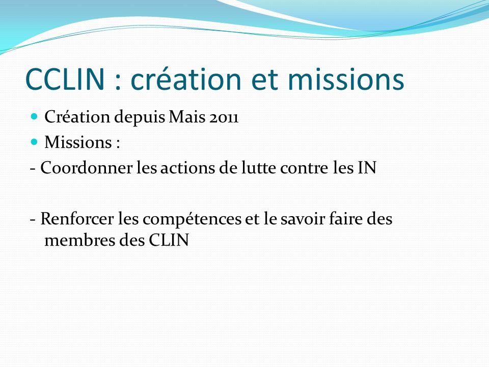 CCLIN : création et missions