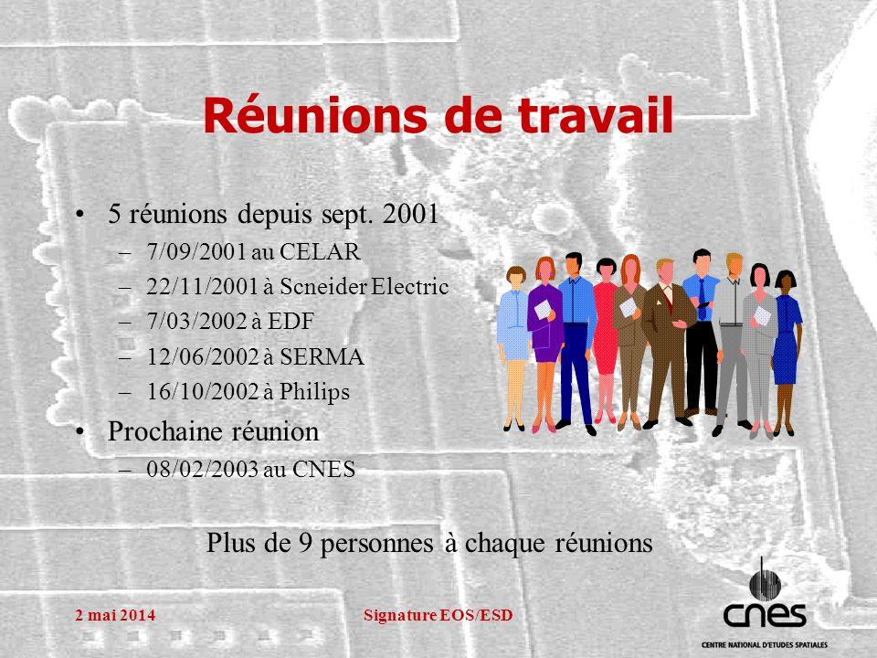 Réunions de travail 5 réunions depuis sept. 2001 Prochaine réunion