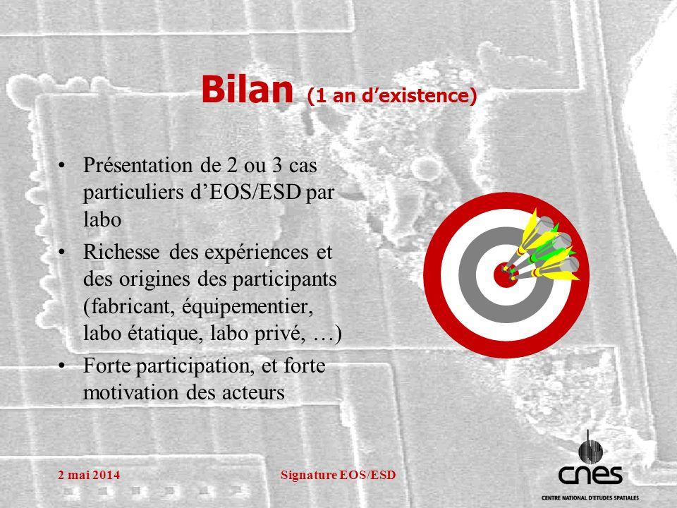 Bilan (1 an d'existence)