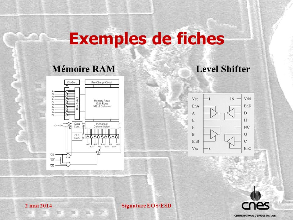 Exemples de fiches Mémoire RAM Level Shifter 30 mars 2017