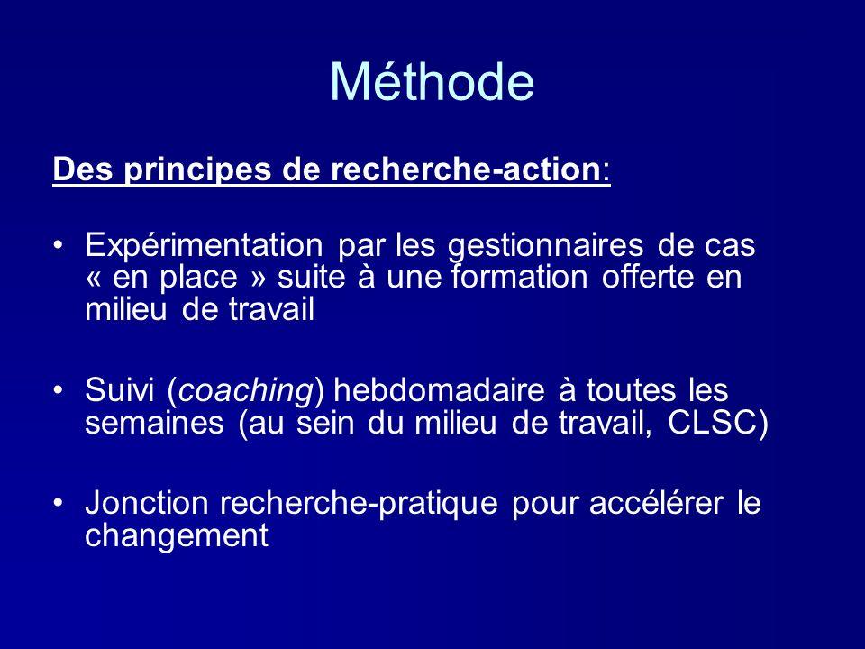 Méthode Des principes de recherche-action: