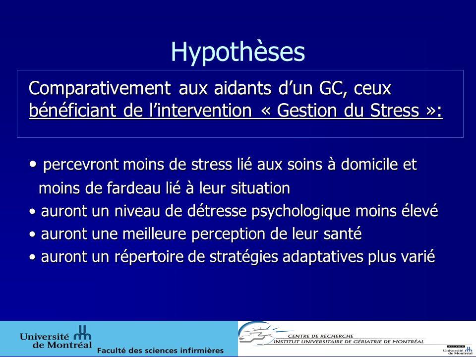 Hypothèses Comparativement aux aidants d'un GC, ceux bénéficiant de l'intervention « Gestion du Stress »: