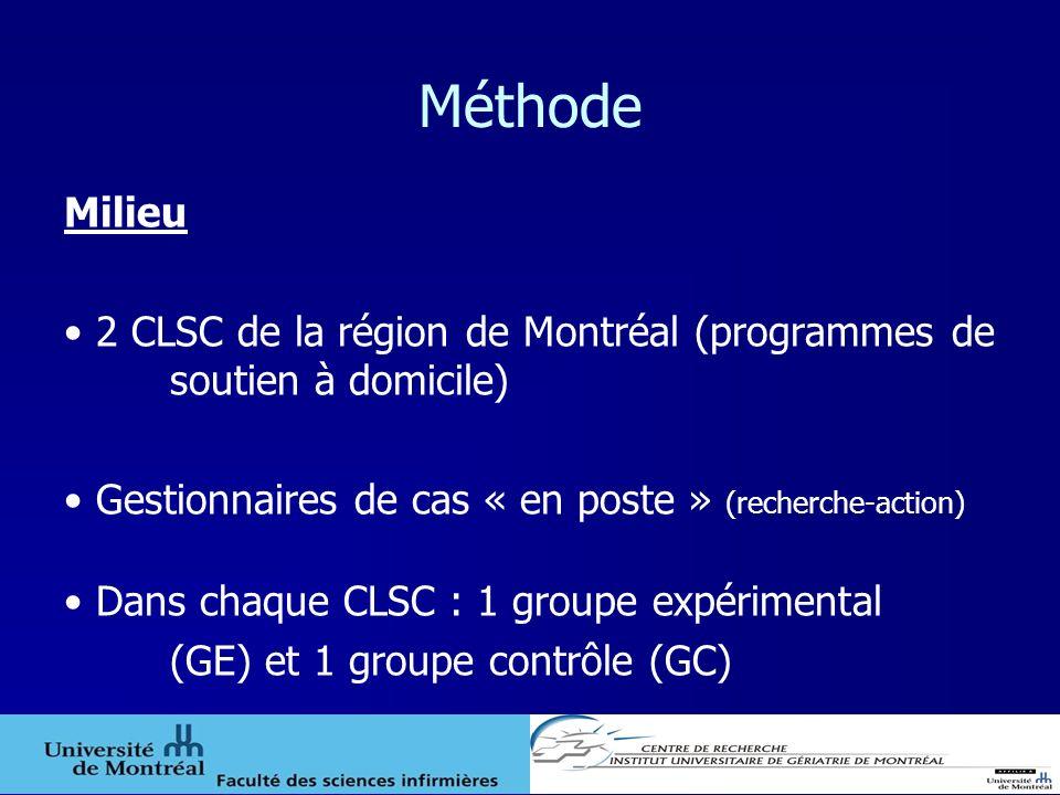 Méthode Milieu. 2 CLSC de la région de Montréal (programmes de soutien à domicile) Gestionnaires de cas « en poste » (recherche-action)