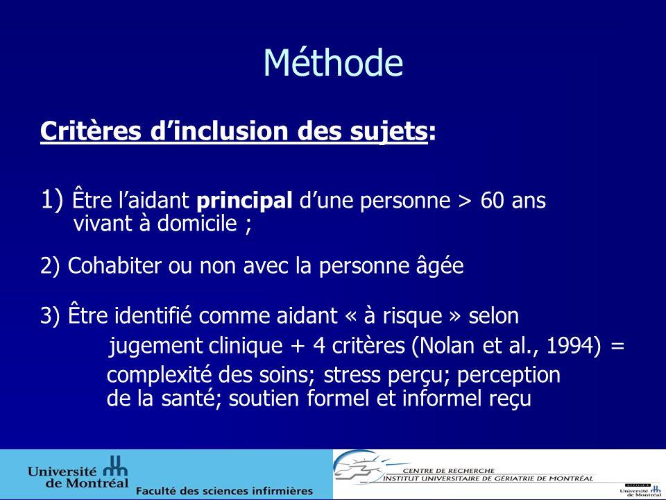 Méthode Critères d'inclusion des sujets: