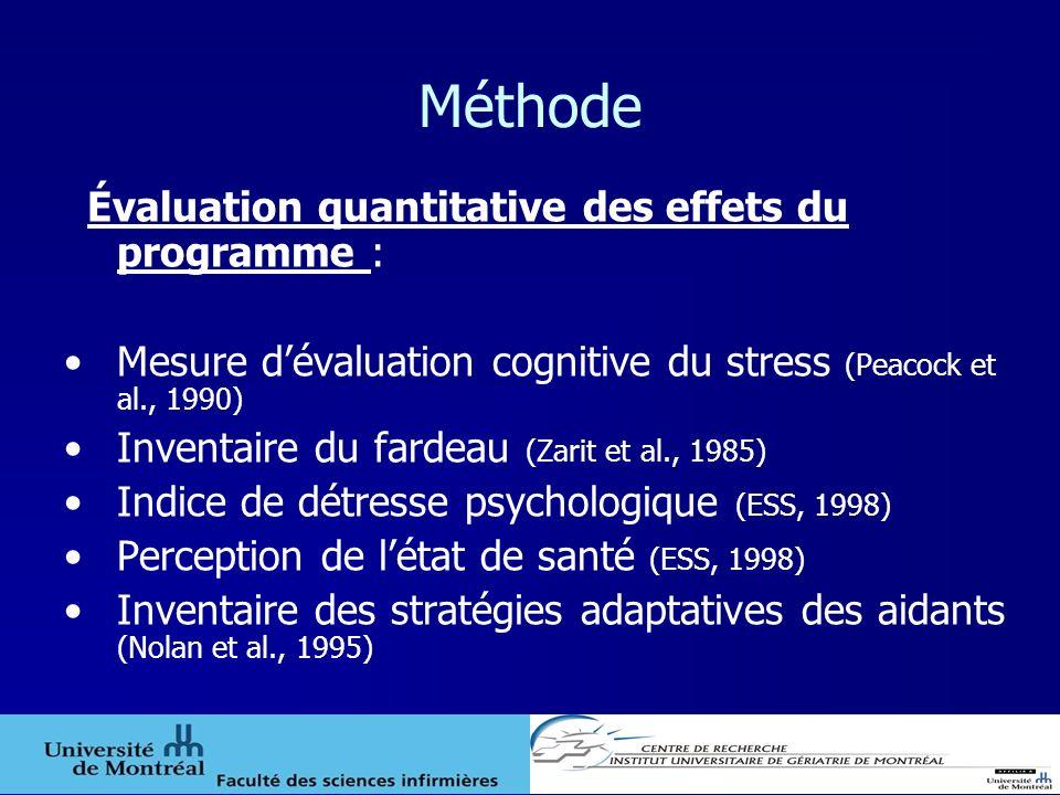Méthode Évaluation quantitative des effets du programme :