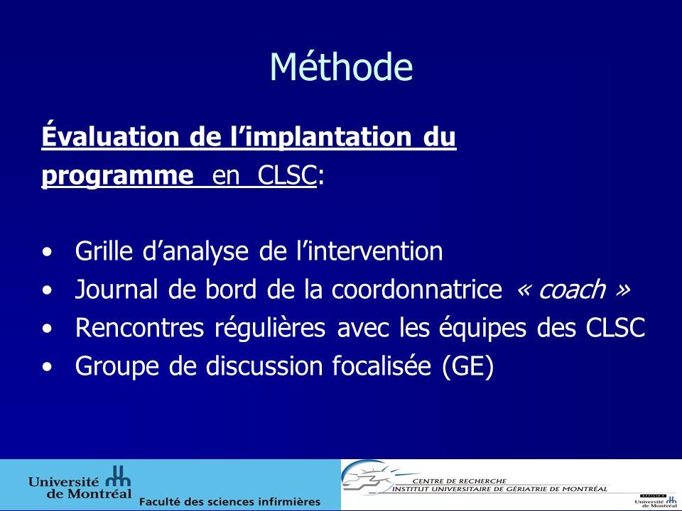 Méthode Évaluation de l'implantation du programme en CLSC: