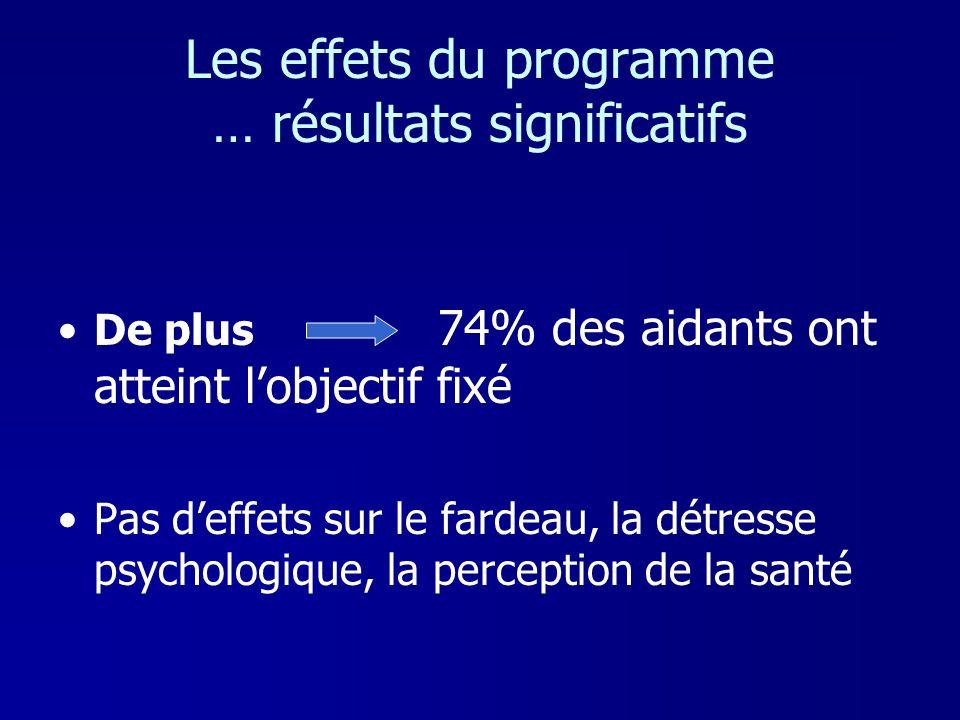 Les effets du programme … résultats significatifs