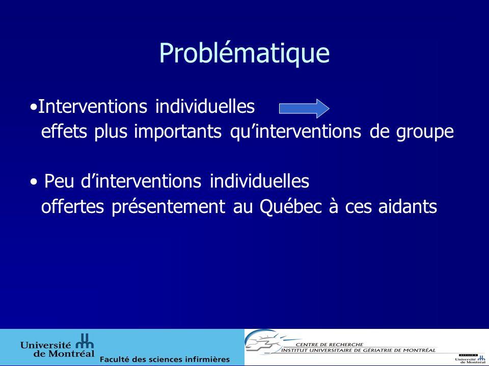 Problématique Interventions individuelles