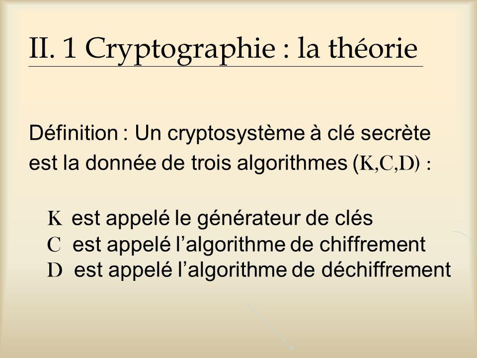 II. 1 Cryptographie : la théorie