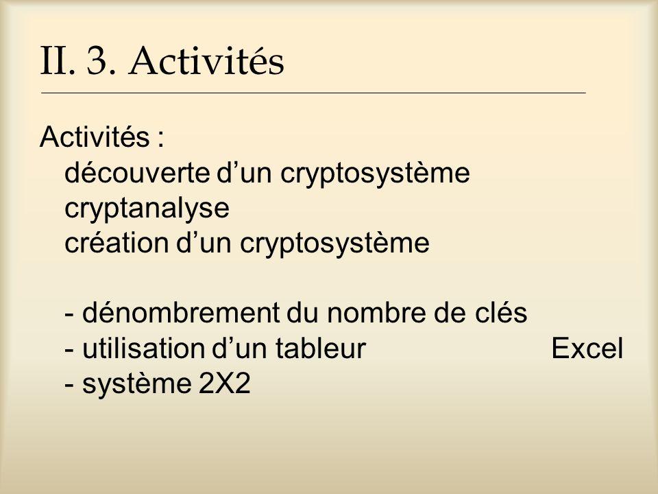 II. 3. Activités