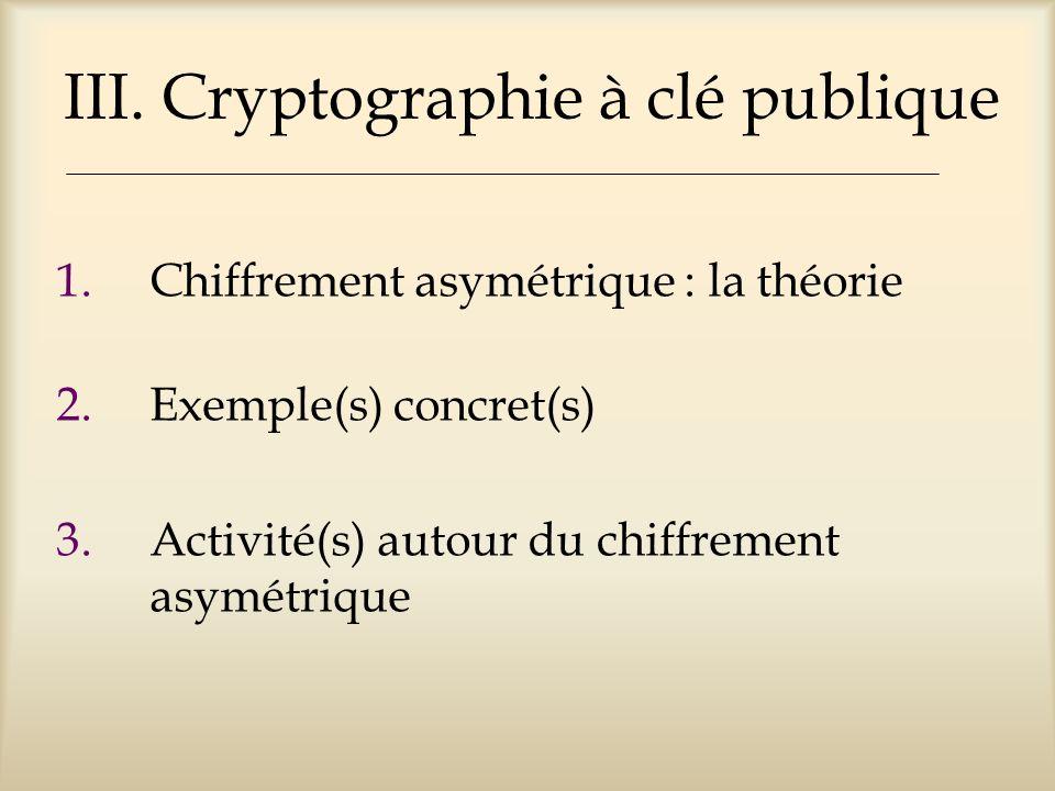 III. Cryptographie à clé publique