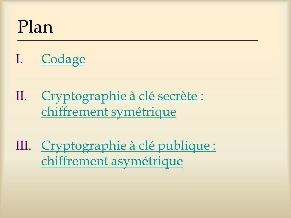 Plan Codage Cryptographie à clé secrète : chiffrement symétrique