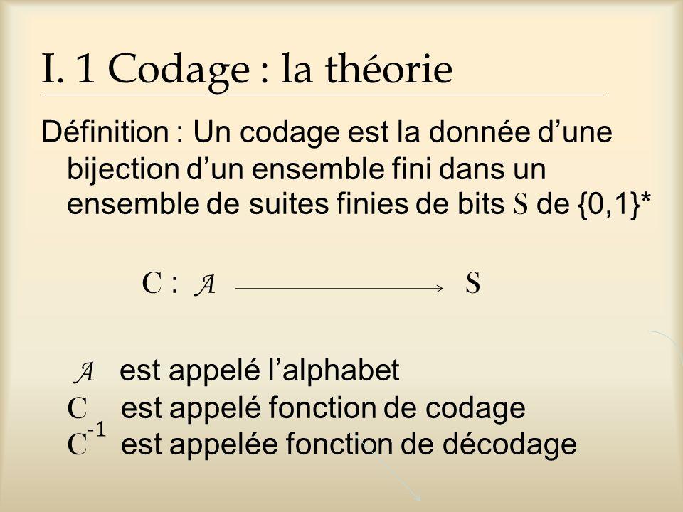 I. 1 Codage : la théorie