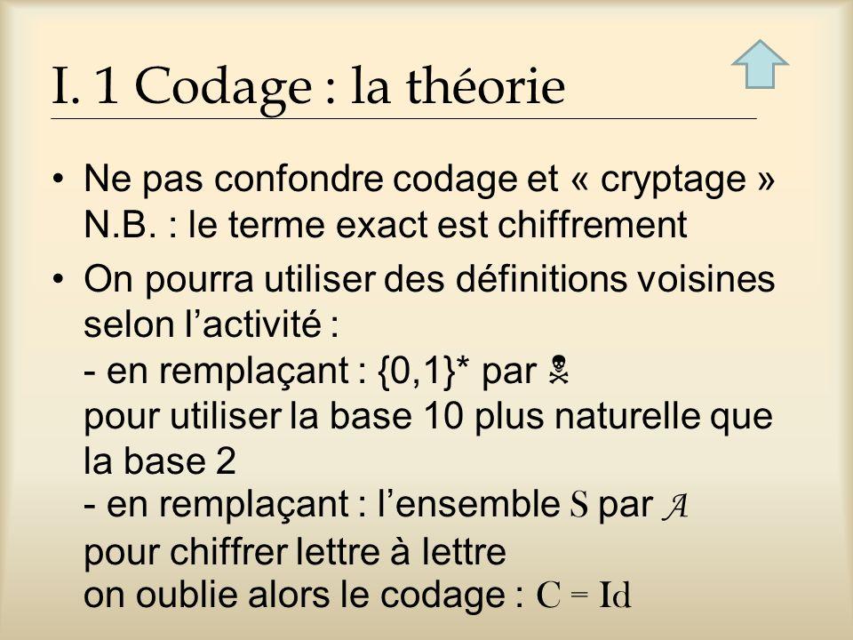 I. 1 Codage : la théorie Ne pas confondre codage et « cryptage » N.B. : le terme exact est chiffrement.