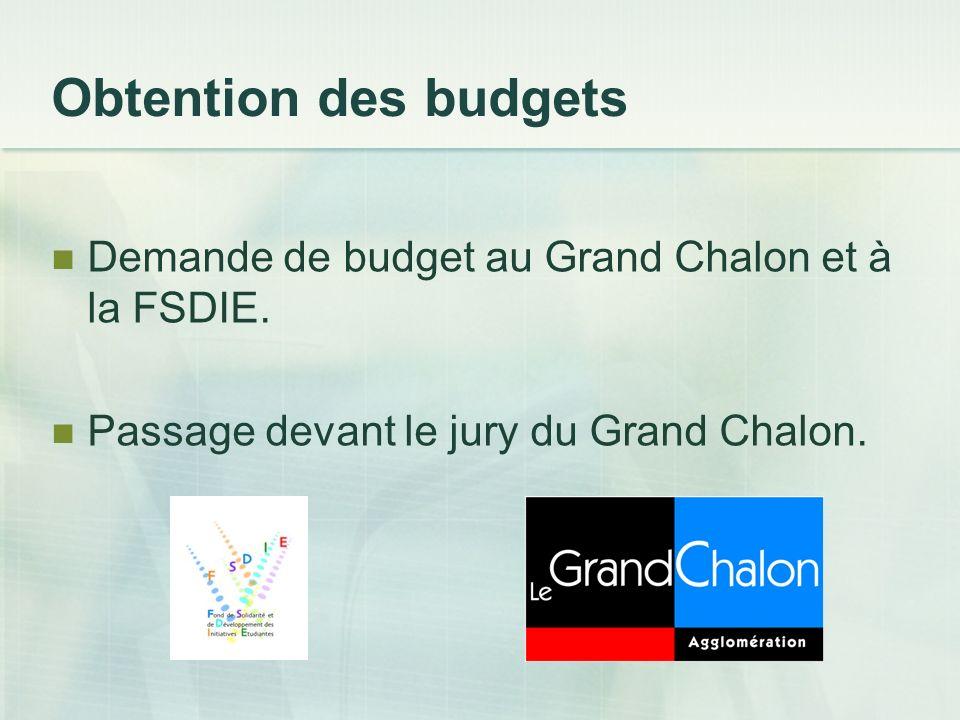 Obtention des budgets Demande de budget au Grand Chalon et à la FSDIE.