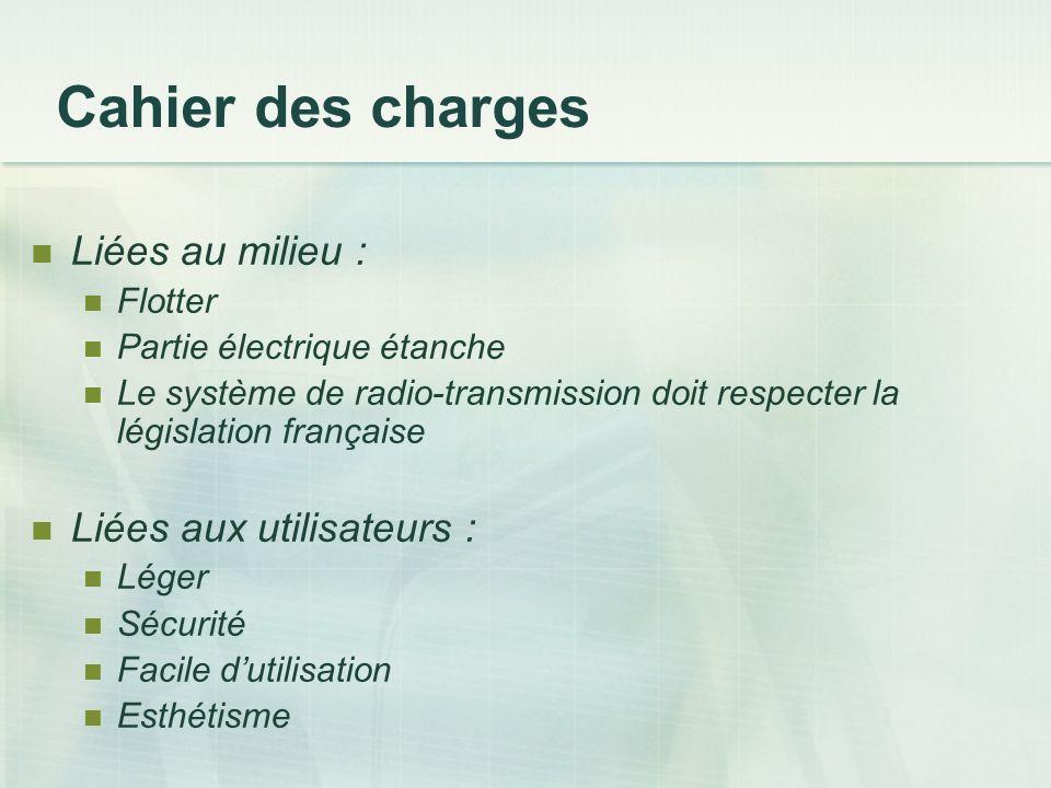 Cahier des charges Liées au milieu : Liées aux utilisateurs : Flotter