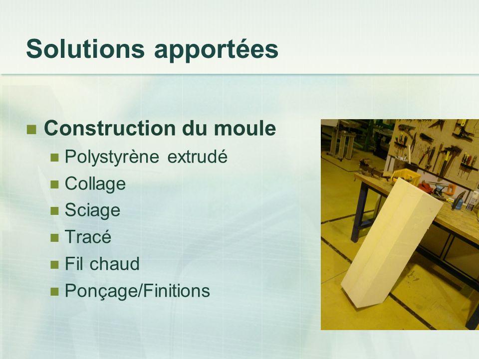 Solutions apportées Construction du moule Polystyrène extrudé Collage