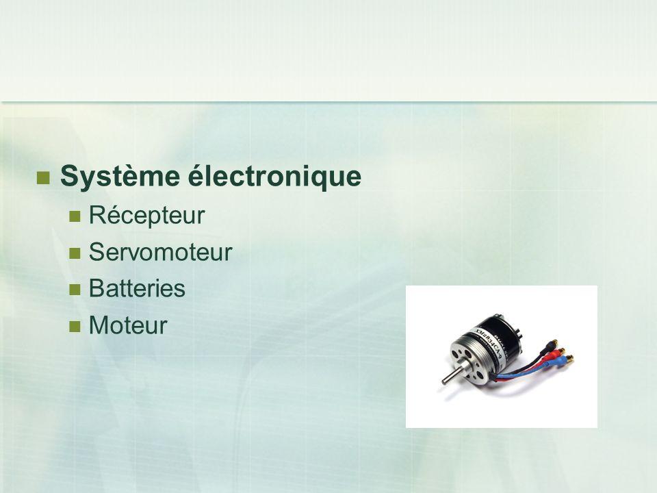 Système électronique Récepteur Servomoteur Batteries Moteur