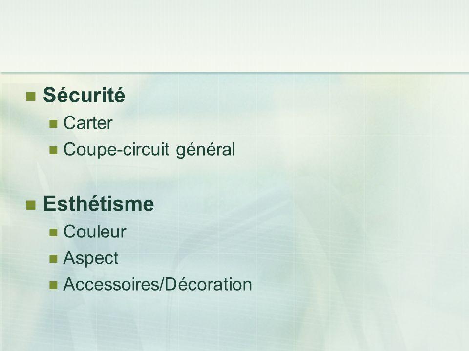 Sécurité Esthétisme Carter Coupe-circuit général Couleur Aspect