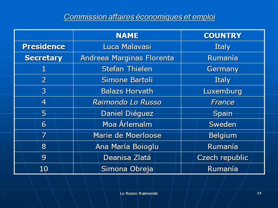 Commission affaires économiques et emploi