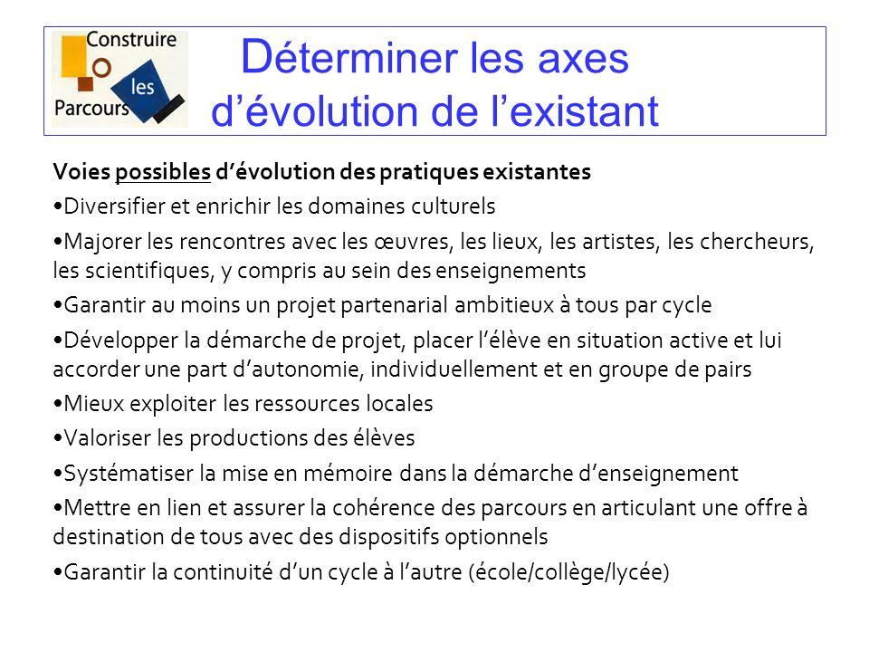 Déterminer les axes d'évolution de l'existant
