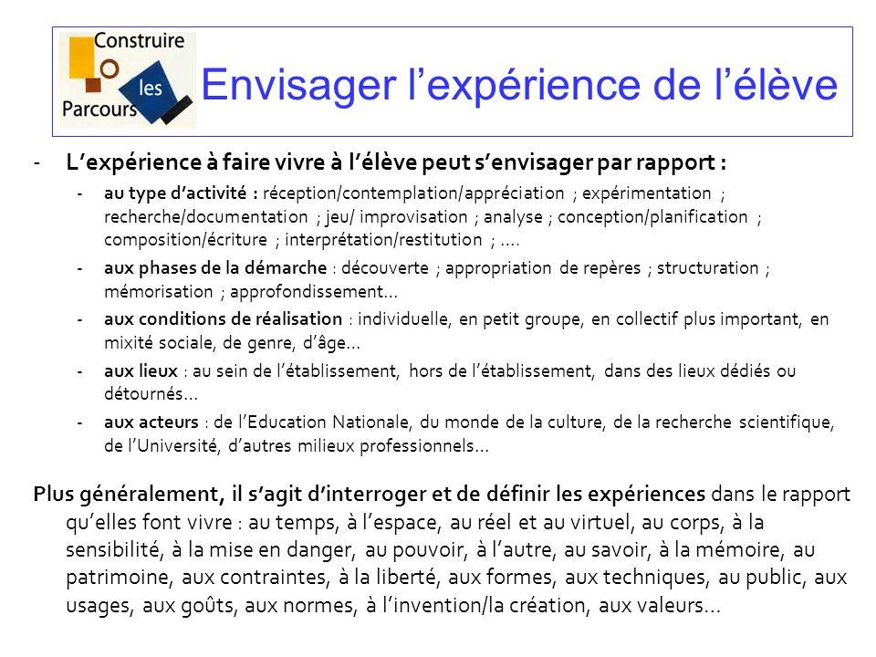 Envisager l'expérience de l'élève