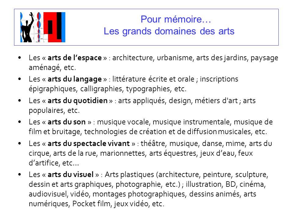 Pour mémoire… Les grands domaines des arts
