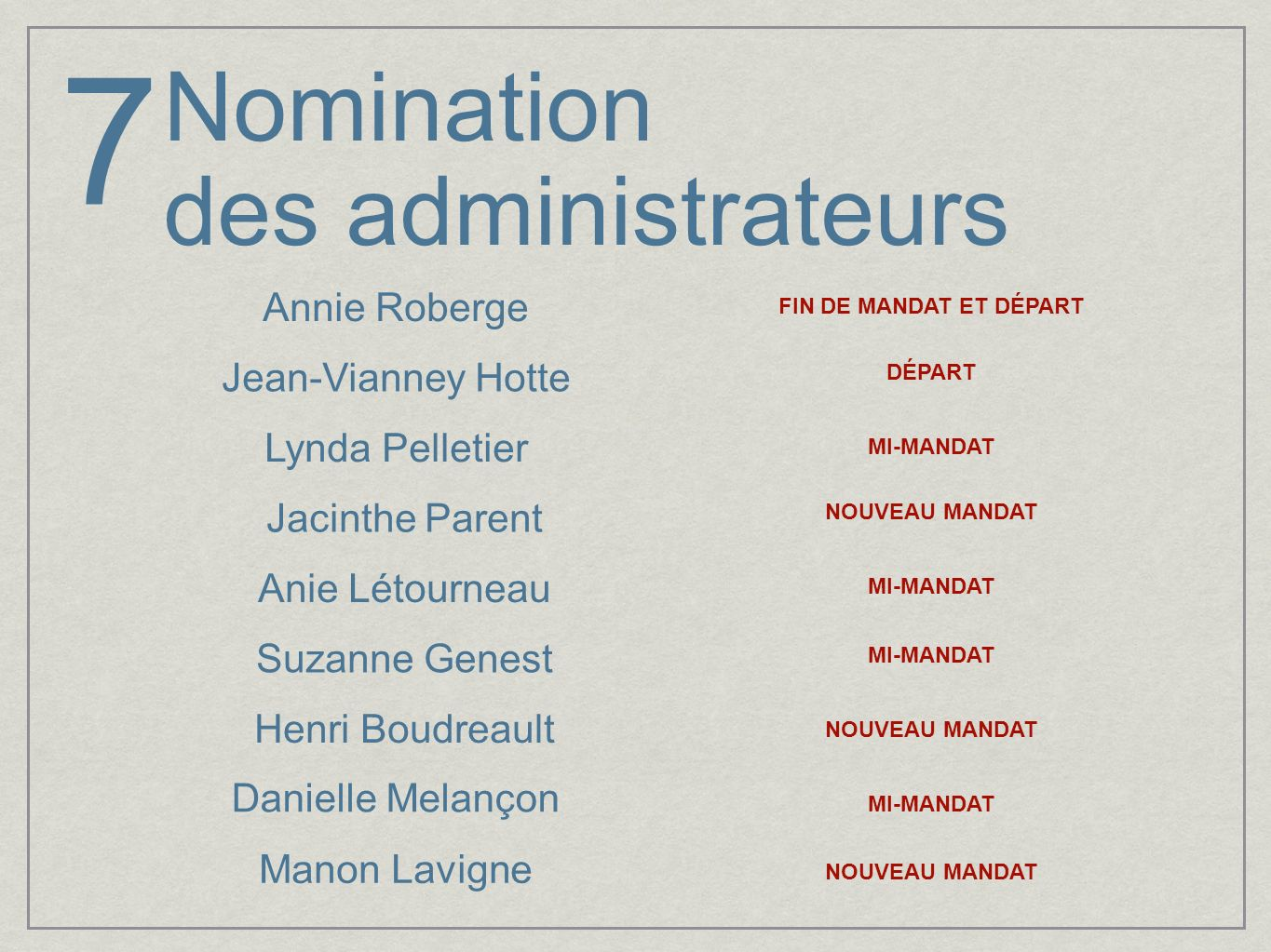 Nomination des administrateurs