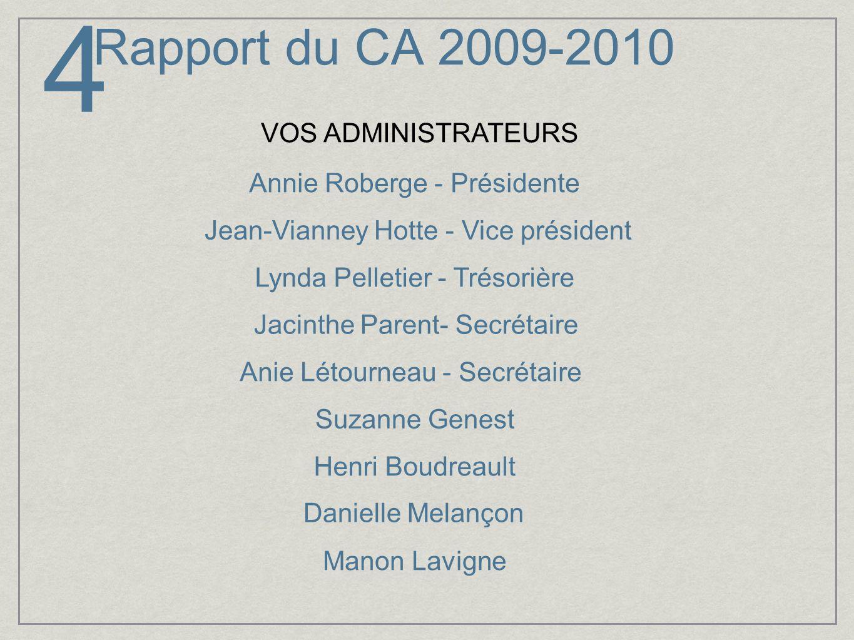 4 Rapport du CA 2009-2010 VOS ADMINISTRATEURS